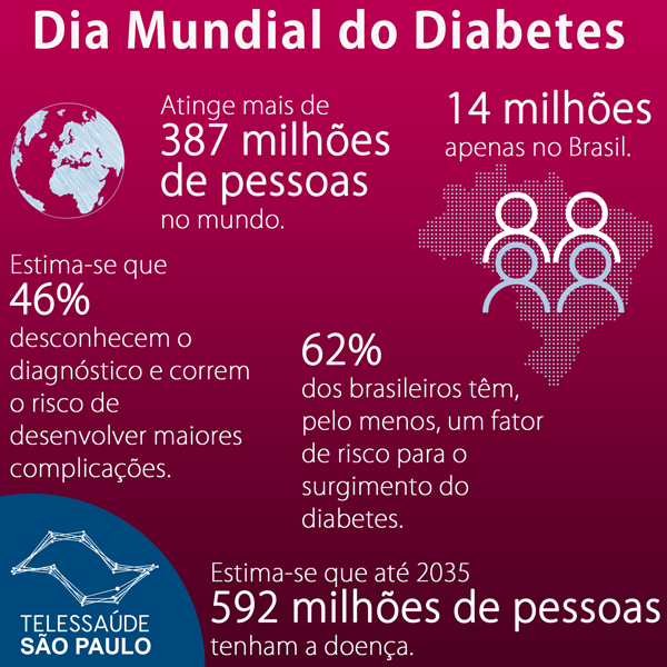 dia-mundial-da-diabetes-site.png